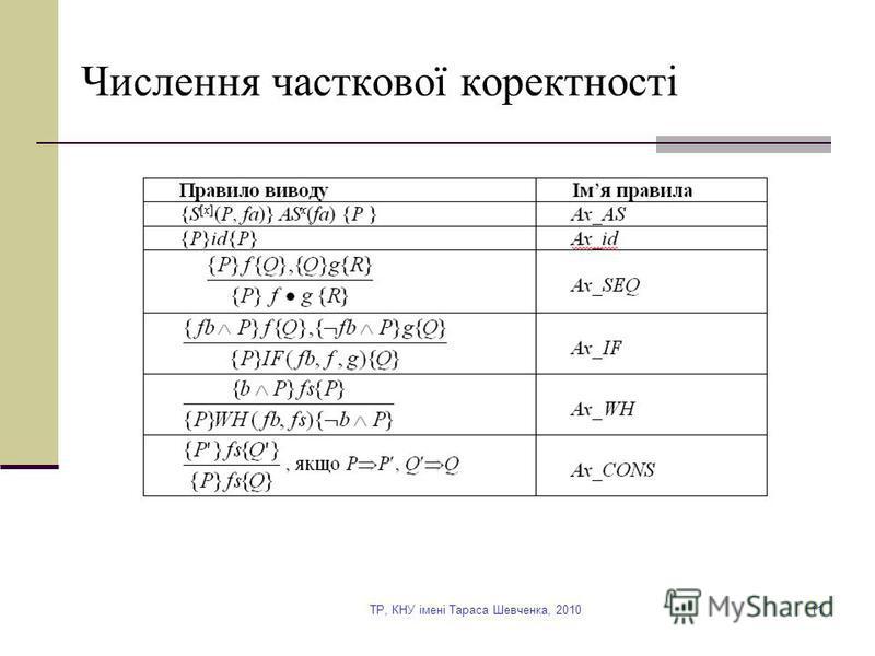 TP, КНУ імені Тараса Шевченка, 201011 Числення часткової коректності