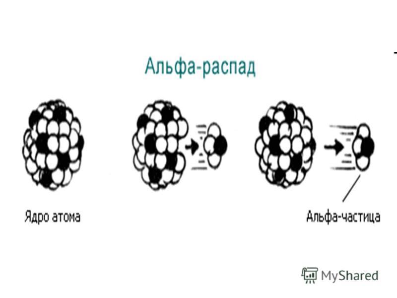 Что такое нуклоны