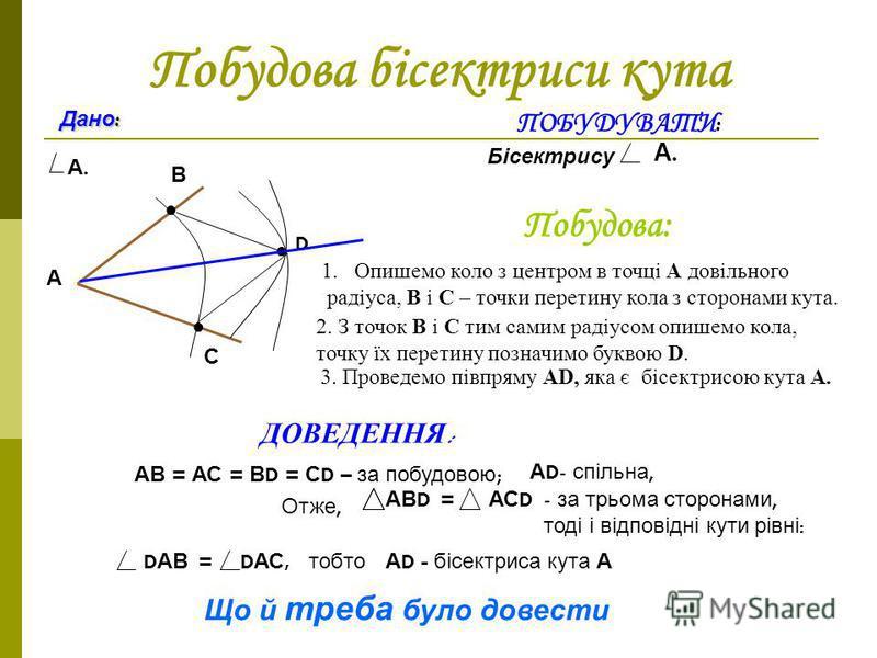 Побудова кута, рівного даному куту Дано : АВС А В С Побудувати : В 1 ОС 1 = ВАС ПОБУДОВА: 1. Будуємо пряму т і точку О, О є т. т О 2. Довільне коло з центром в точці А даного кута. В і С – точки перетину цього кола зі сторонами кута. 3. Радіусом АВ п