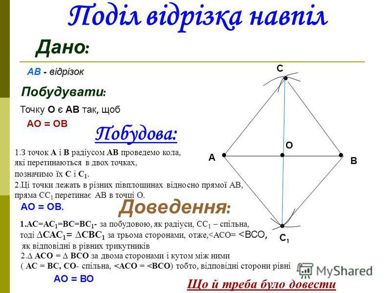 Побудова бісектриси кутаДано: А.А. А ПОБУДУВАТИ : Бісектрису А.А. Побудова: 1.Опишемо коло з центром в точці А довільного радіуса, В і С – точки перетину кола з сторонами кута. В С 2. З точок В і С тим самим радіусом опишемо кола, точку їх перетину п