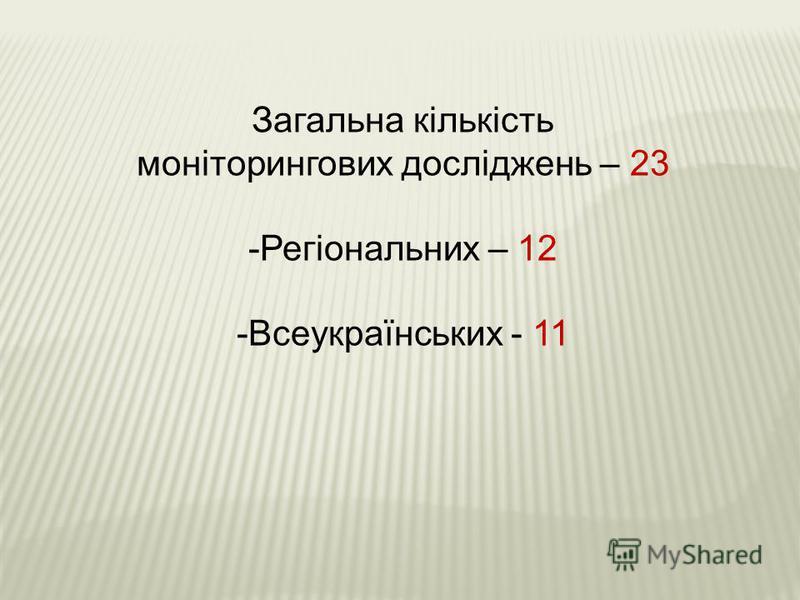 Загальна кількість моніторингових досліджень – 23 -Регіональних – 12 -Всеукраїнських - 11