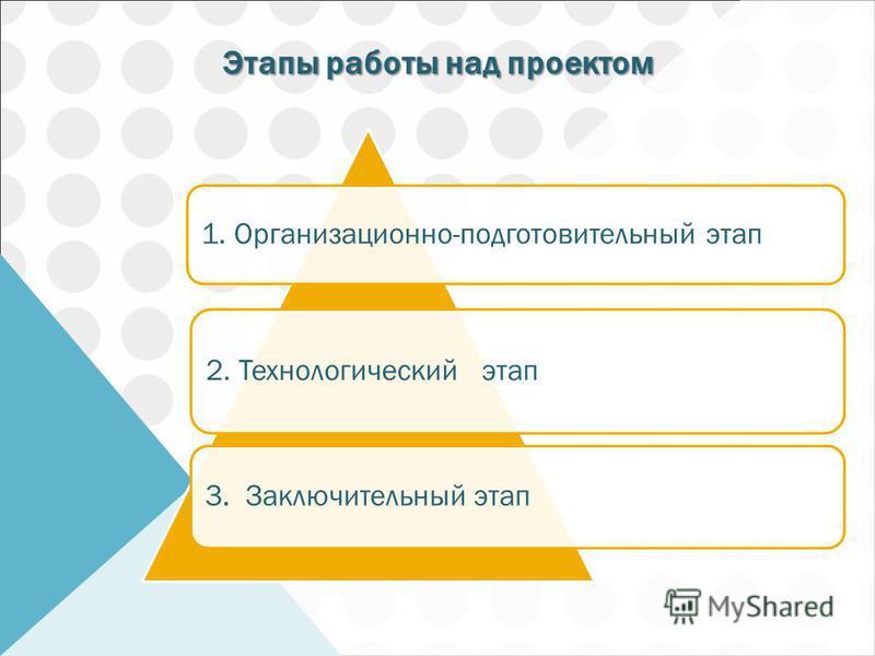 Этапы работы над проектом 1. Организационно-подготовительный этап 2. Технологический этап 3. Заключительный этап