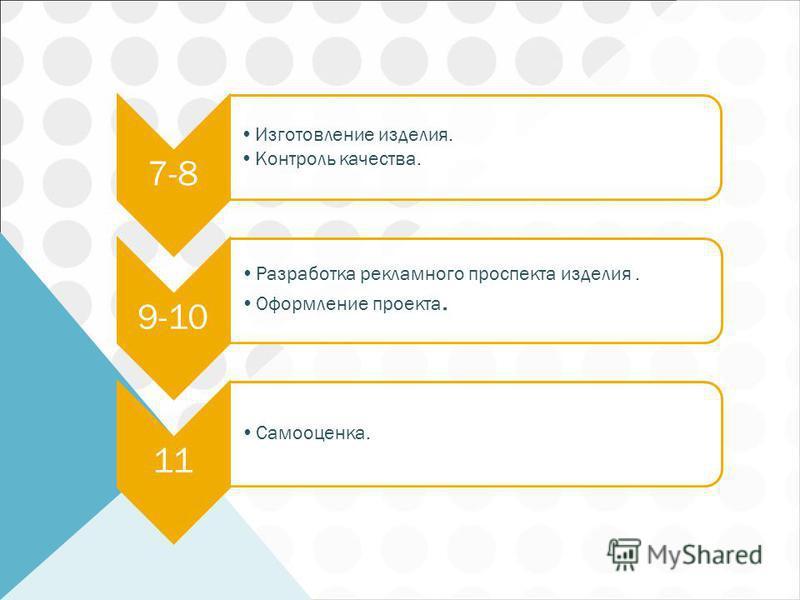 7-8 Изготовление изделия. Контроль качества. 9-10 Разработка рекламного проспекта изделия. Оформление проекта. 11 Самооценка.