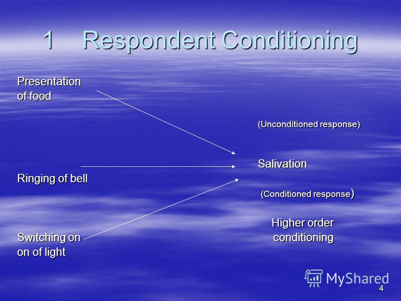 4 1Respondent Conditioning Presentation of food (Unconditioned response) Salivation Salivation Ringing of bell (Conditioned response ) (Conditioned response ) Higher order Higher order Switching on conditioning on of light