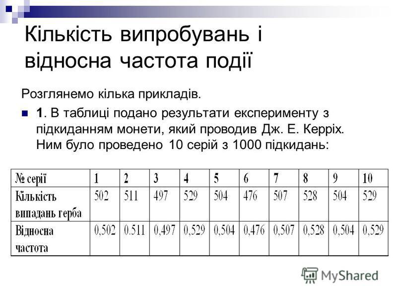 Кількість випробувань і відносна частота події Розглянемо кілька прикладів. 1. В таблиці подано результати експерименту з підкиданням монети, який проводив Дж. Е. Керріх. Ним було проведено 10 серій з 1000 підкидань: