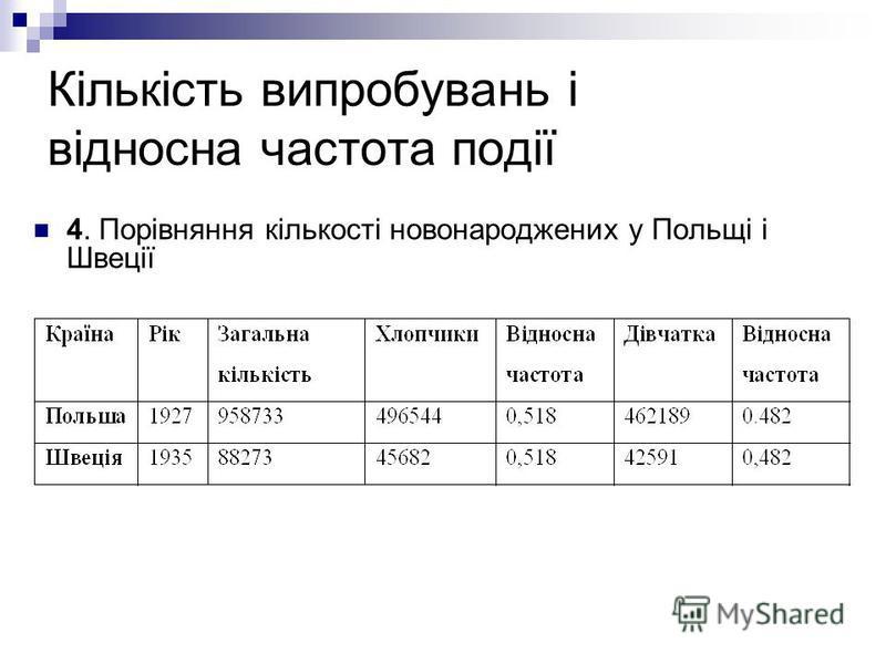 Кількість випробувань і відносна частота події 4. Порівняння кількості новонароджених у Польщі і Швеції