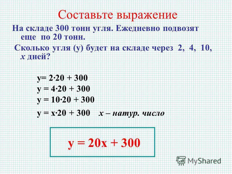 Составьте выражение На складе 300 тонн угля. Ежедневно подвозят еще по 20 тонн. Сколько угля (у) будет на складе через 2, 4, 10, х дней? у= 2·20 + 300 у = 4·20 + 300 у = 10·20 + 300 у = х·20 + 300 х – натур. число у = 20 х + 300
