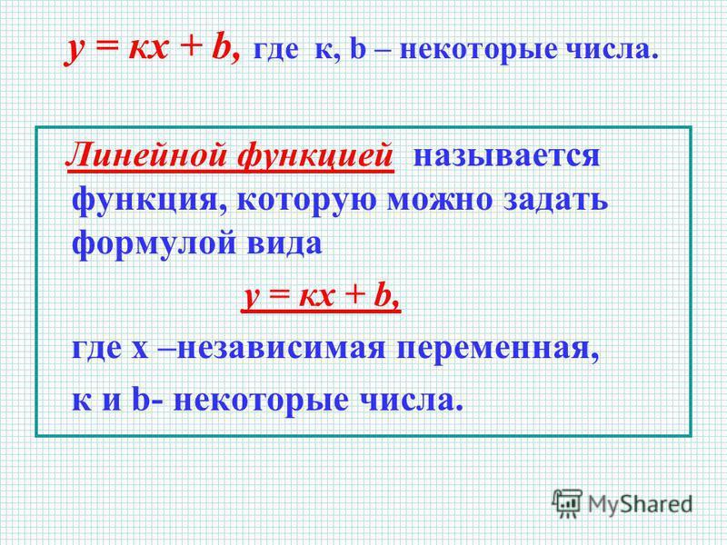 у = кх + b, где к, b – некоторые числа. Линейной функцией называется функция, которую можно задать формулой вида у = кх + b, где х –независимая переменная, к и b- некоторые числа.