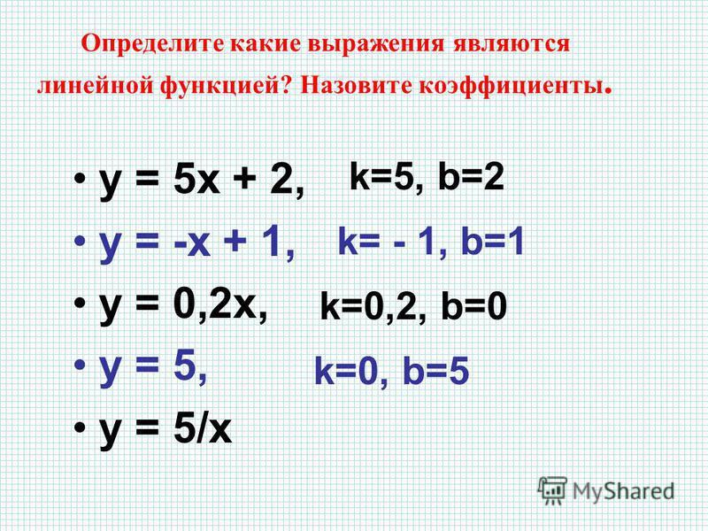 Определите какие выражения являются линейной функцией? Назовите коэффициенты. у = 5 х + 2, у = -х + 1, у = 0,2 х, у = 5, у = 5/х k=5, b=2 k= - 1, b=1 k=0,2, b=0 k=0, b=5
