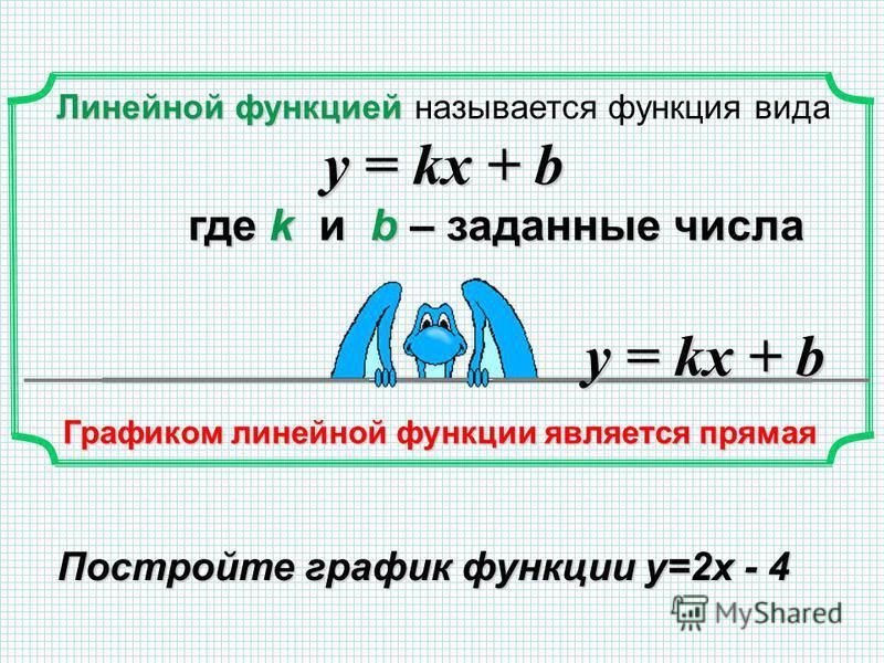 Линейной функцией Линейной функцией называется функция вида у = kx + b где k и b – заданные числа где k и b – заданные числа Графиком линейной функции является прямая у = kx + b Постройте график функции у=2 х - 4 Постройте график функции у=2 х - 4