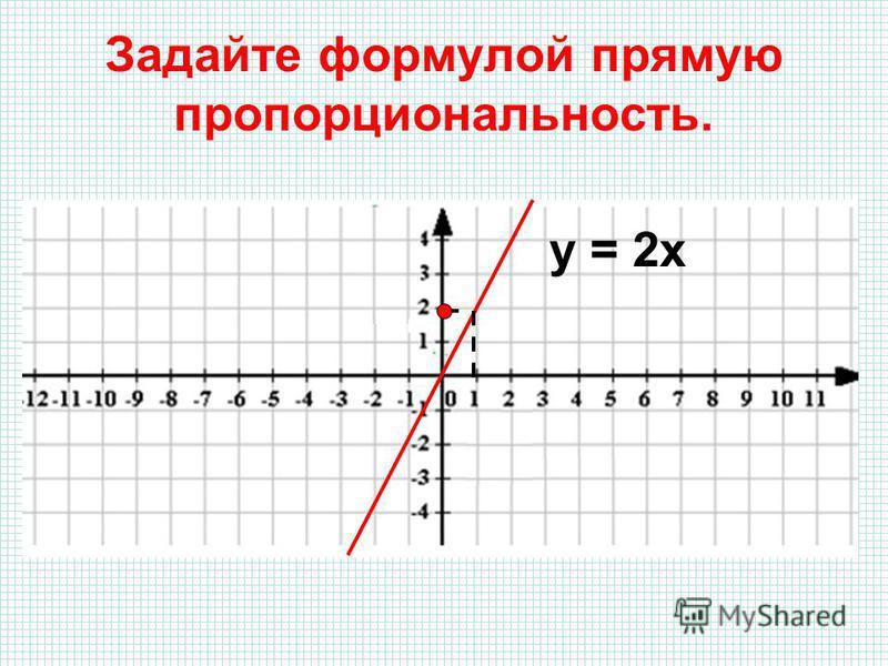 Задайте формулой прямую пропорциональность. у = 2 х