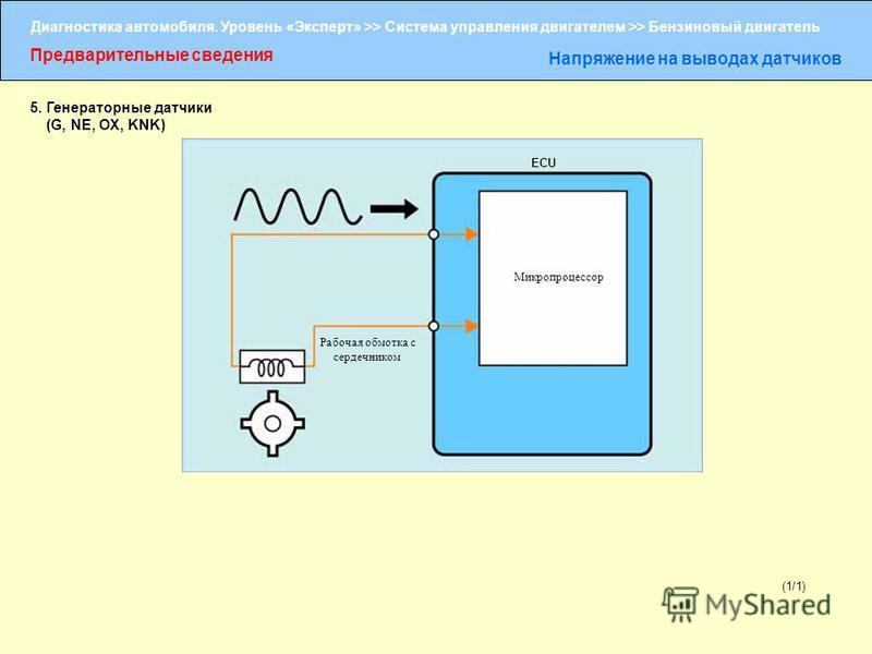 Диагностика автомобиля. Уровень «Эксперт» >> Система управления двигателем >> Бензиновый двигатель Предварительные сведения Напряжение на выводах датчиков (1/1) ECU Рабочая обмотка с сердечником Микропроцессор 5. Генераторные датчики (G, NE, OX, KNK)