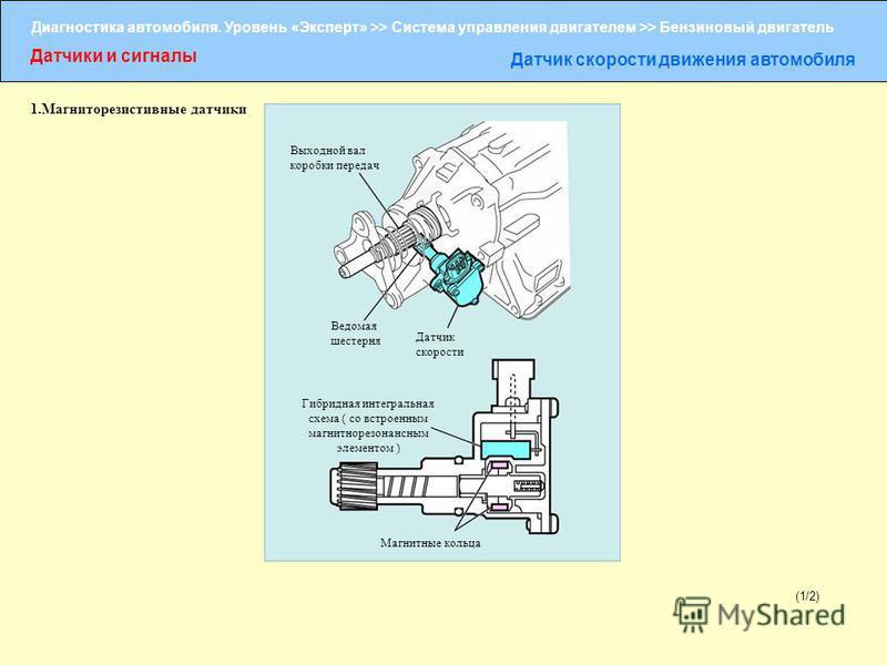 Диагностика автомобиля. Уровень «Эксперт» >> Система управления двигателем >> Бензиновый двигатель Датчики и сигналы Датчик скорости движения автомобиля (1/2) Выходной вал коробки передач Ведомая шестерня Датчик скорости Гибридная интегральная схема