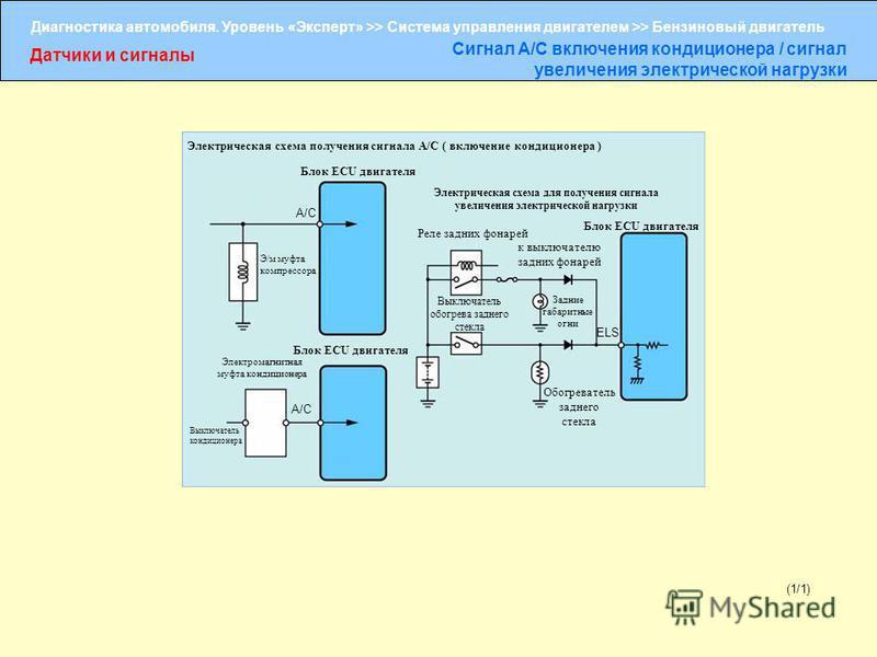 Диагностика автомобиля. Уровень «Эксперт» >> Система управления двигателем >> Бензиновый двигатель Датчики и сигналы Сигнал A/C включения кондиционера / сигнал увеличения электрической нагрузки (1/1) Электрическая схема получения сигнала A/C ( включе