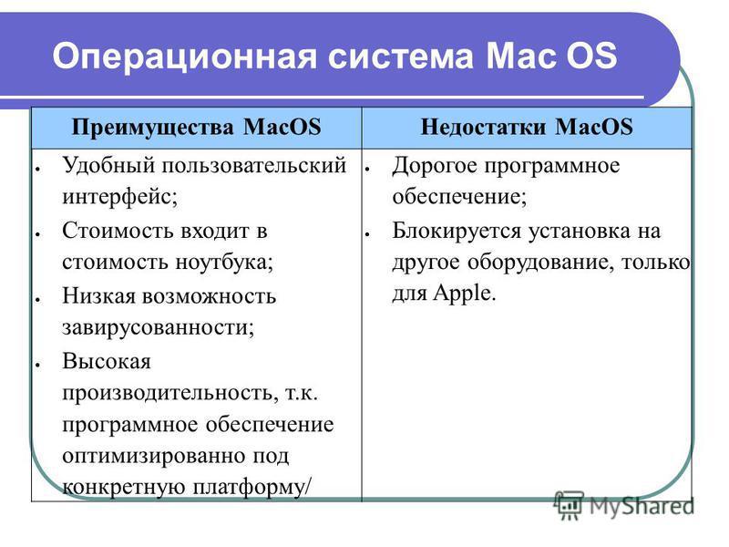 Операционная система Mac OS Преимущества MacOSНедостатки MacOS Удобный пользовательский интерфейс; Стоимость входит в стоимость ноутбука; Низкая возможность завирусованности; Высокая производительность, т.к. программное обеспечение оптимизирована под