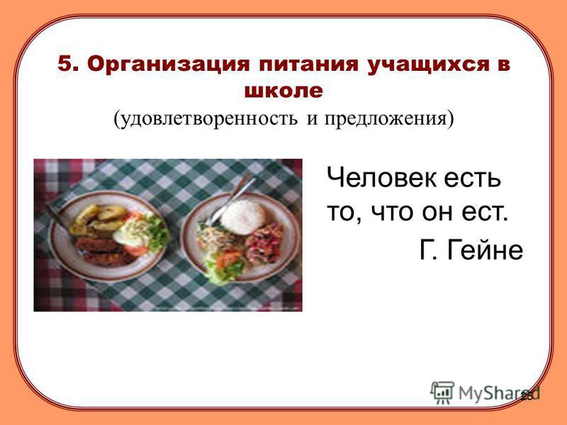 5. Организация питания учащихся в школе (удовлетворенность и предложения) Человек есть то, что он ест. Г. Гейне 25