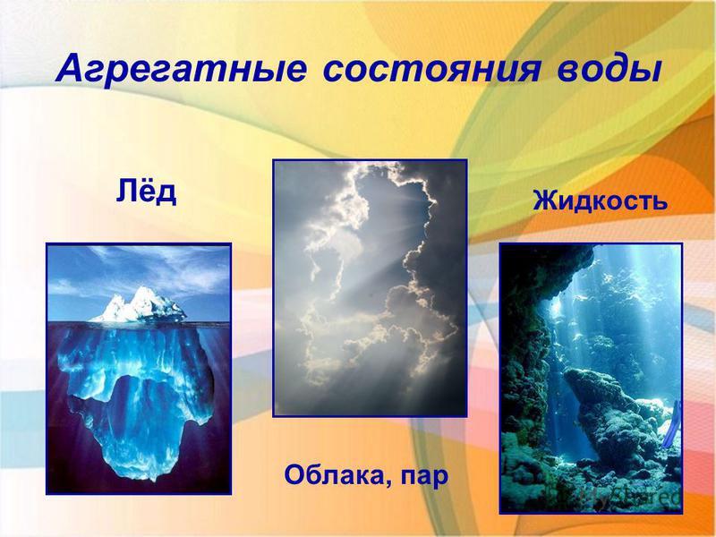 Агрегатные состояния воды Жидкость Облака, пар Лёд
