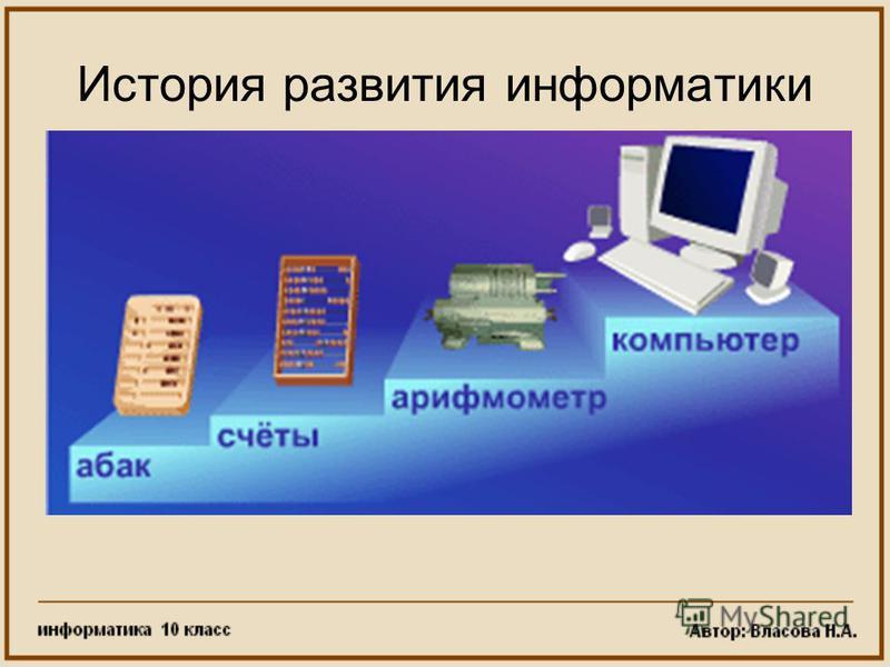 история развития компьютеров в фото