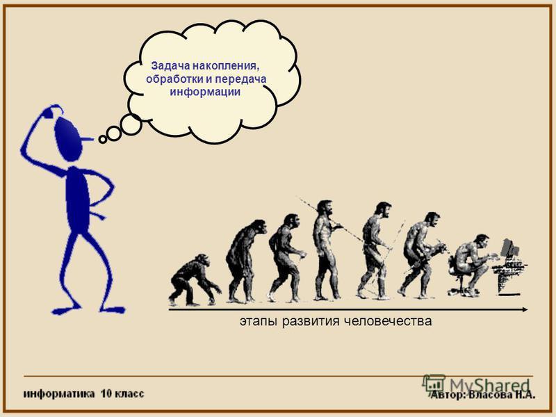 Задача накопления, обработки и передача информациии этапы развития человечества