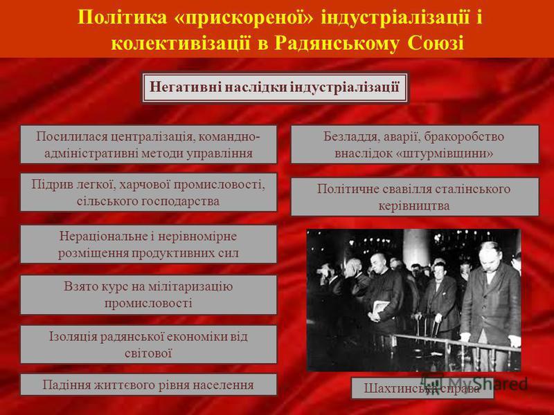 Політика «прискореної» індустріалізації і колективізації в Радянському Союзі Посилилася централізація, командно- адміністративні методи управління Підрив легкої, харчової промисловості, сільського господарства Негативні наслідки індустріалізації Нера