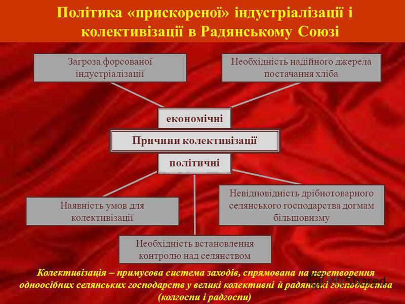 економічні політичні Політика «прискореної» індустріалізації і колективізації в Радянському Союзі Колективізація – примусова система заходів, спрямована на перетворення одноосібних селянських господарств у великі колективні й радянські господарства (