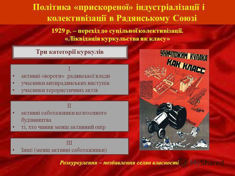 Політика «прискореної» індустріалізації і колективізації в Радянському Союзі Розкуркулення – позбавлення селян власності 1929 р. – перехід до суцільної колективізації. «Ліквідація куркульства як класу» І активні «вороги» радянської влади учасники ант