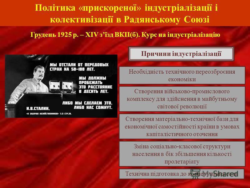Політика «прискореної» індустріалізації і колективізації в Радянському Союзі Необхідність технічного переозброєння економіки Грудень 1925 р. – XIV зїзд ВКП(б). Курс на індустріалізацію Створення матеріально-технічної бази для економічної самостійност