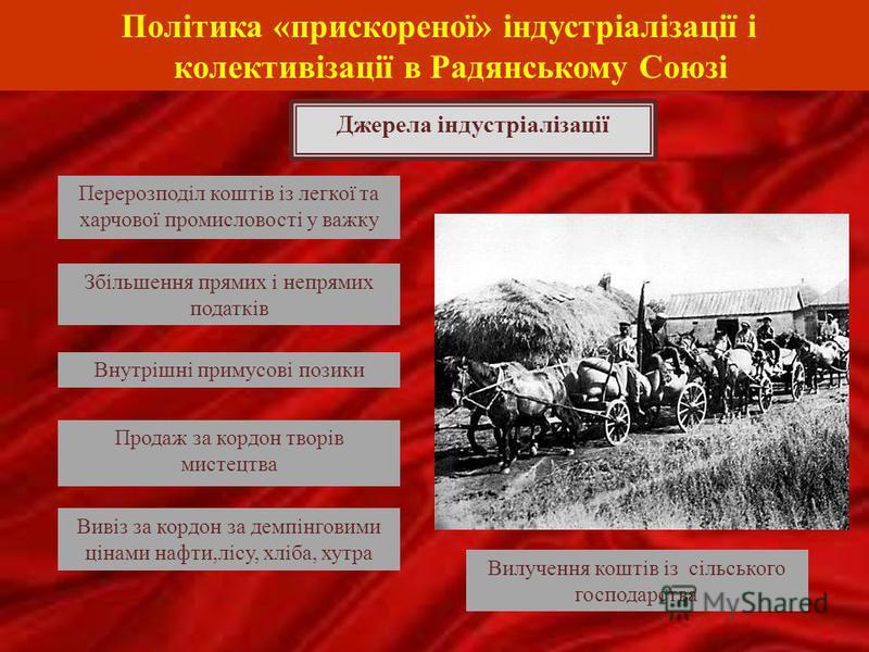 Політика «прискореної» індустріалізації і колективізації в Радянському Союзі Вилучення коштів із сільського господарства Збільшення прямих і непрямих податків Внутрішні примусові позики Перерозподіл коштів із легкої та харчової промисловості у важку