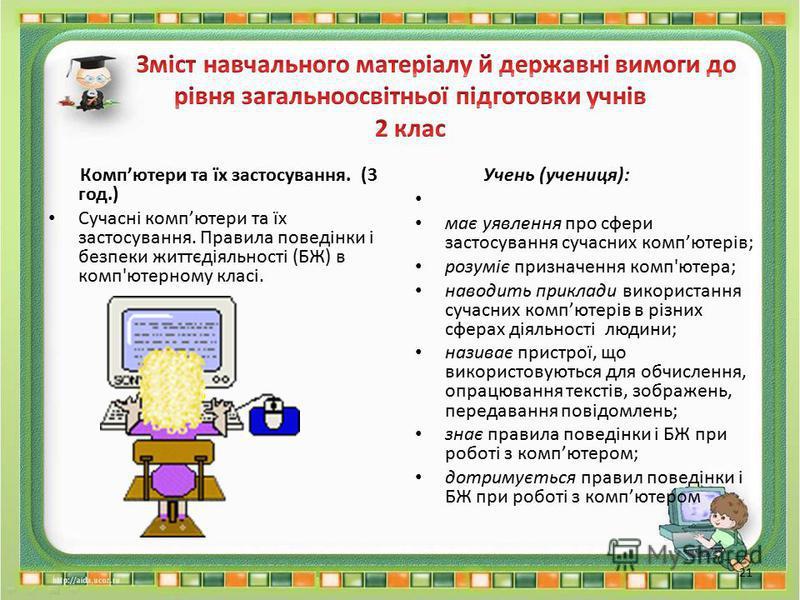 Компютери та їх застосування. (3 год.) Сучасні компютери та їх застосування. Правила поведінки і безпеки життєдіяльності (БЖ) в комп'ютерному класі. Учень (учениця): має уявлення про сфери застосування сучасних компютерів; розуміє призначення комп'ют
