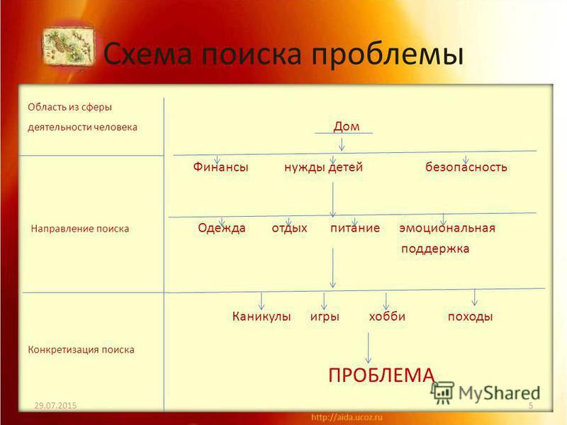 Объект труда http://aida.ucoz.ru Детская лопатка