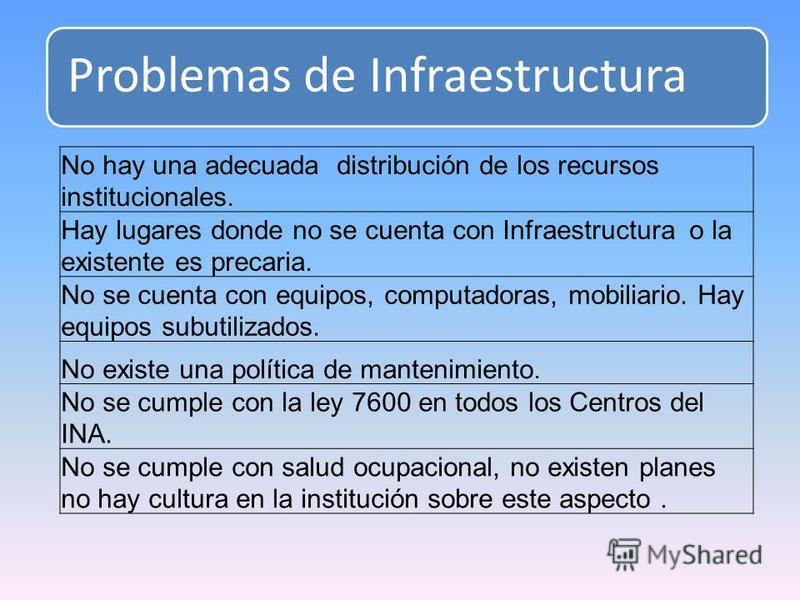 Problemas de Infraestructura No hay una adecuada distribución de los recursos institucionales. Hay lugares donde no se cuenta con Infraestructura o la existente es precaria. No se cuenta con equipos, computadoras, mobiliario. Hay equipos subutilizado