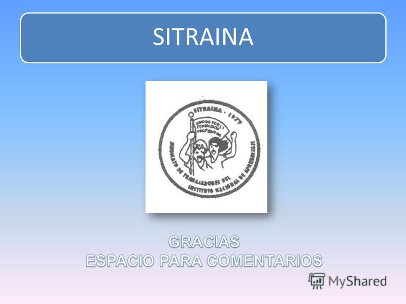 SITRAINA