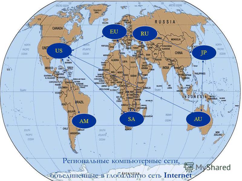Интернет – сеть сетей US SA RU EU AM JP AU Региональные компьютерные сети, объединенные в глобальную сеть Internet