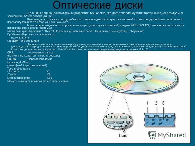 Ще в 2004 році лондонські фізики розробили технологію, яка дозволяє записувати на оптичний диск розміром зі звичайний DVD терабайт даних. Лазерний диск стояв на початку дев'яностих років на відворках старту, і на короткий час ніхто не думав більш сер