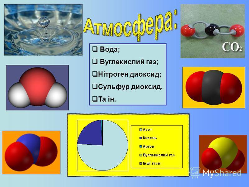 Вода; Вуглекислий газ; Нітроген диоксид; Сульфур диоксид. Та ін.
