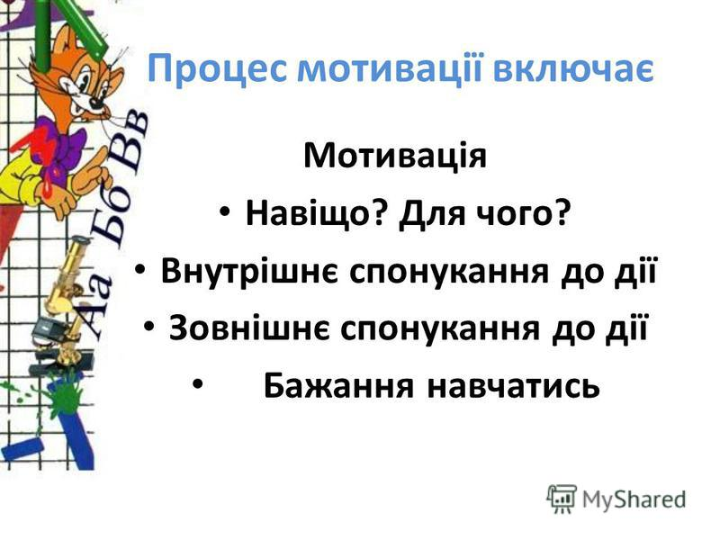 Процес мотивації включає Мотивація Навіщо? Для чого? Внутрішнє спонукання до дії Зовнішнє спонукання до дії Бажання навчатись