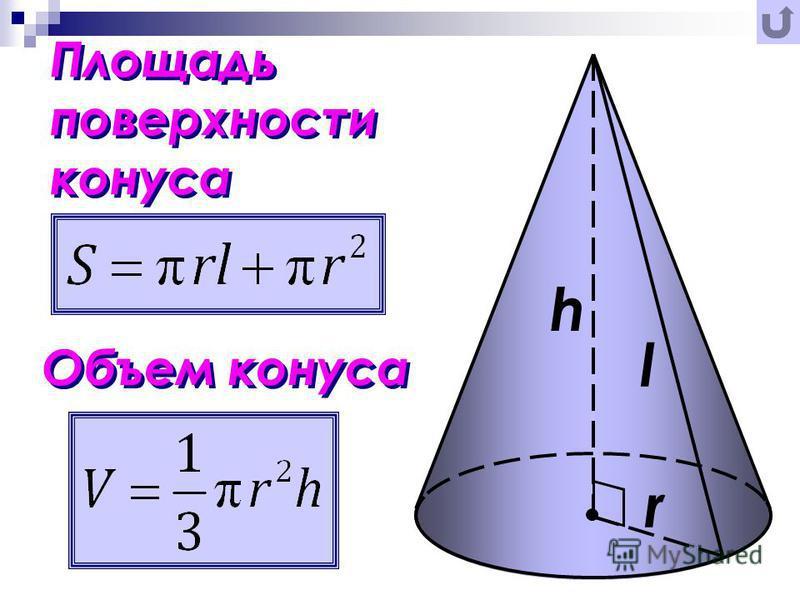 Объем конуса Объем конуса Площадь поверхности конуса Площадь поверхности конуса r h l