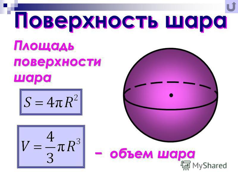 Поверхность шара Площадь поверхности шара объем шара