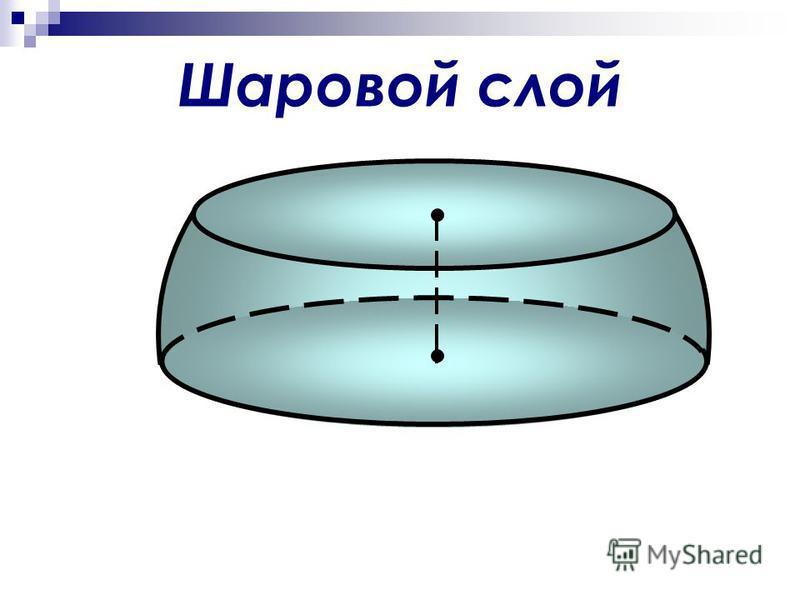 Шаровой слой