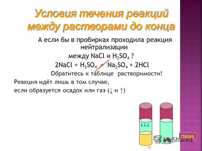 На дне стакана равномерно разместите ложечку соды (карбоната натрия) и прилейте 2 мл раствора серной кислоты, сразу же прикройте картоном. Что вы наблюдаете? Внесите в стакан зажженную лучину. Что вы наблюдаете? Какое вещество образовалось? Запишите