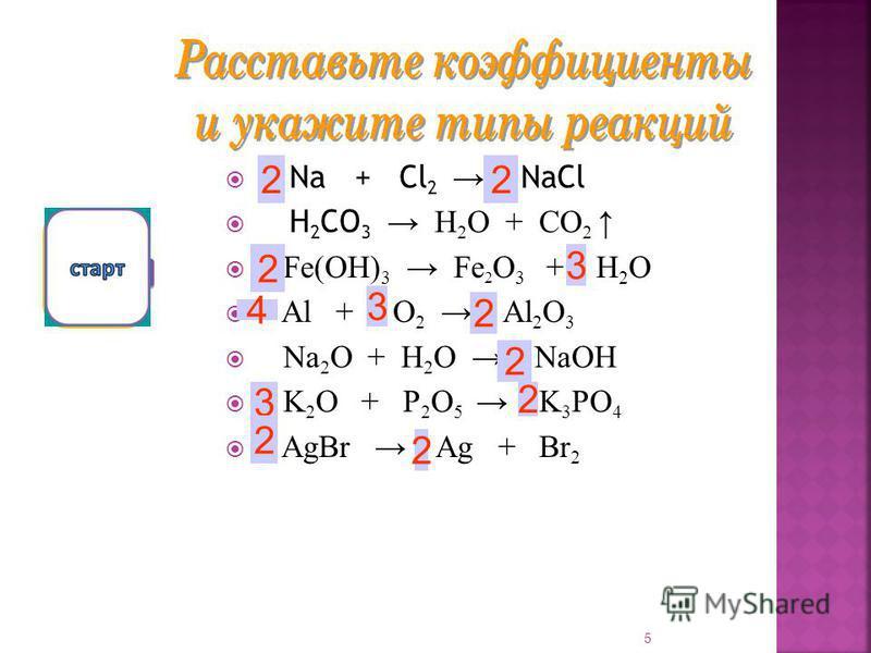 Как расставить коэффициенты в реакциях с нечётным числом атомов? 4 5 10 Р+ О 2 =Р 2 О 5 1. Находим наименьшее общее кратное 10 2. Находим количество атомов кислорода 10 25 : = 5 3. Уравнивам левую и правую части 2 4