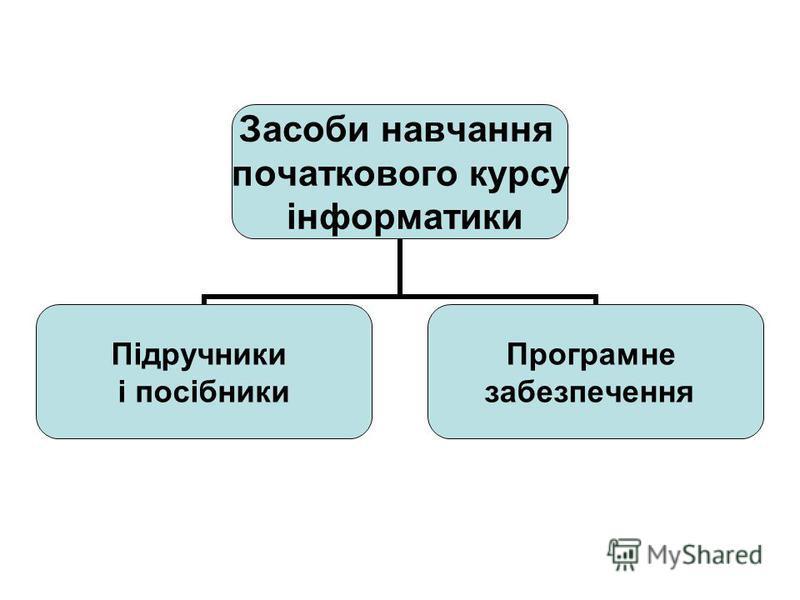 Засоби навчання початкового курсу інформатики Підручники і посібники Програмне забезпечення