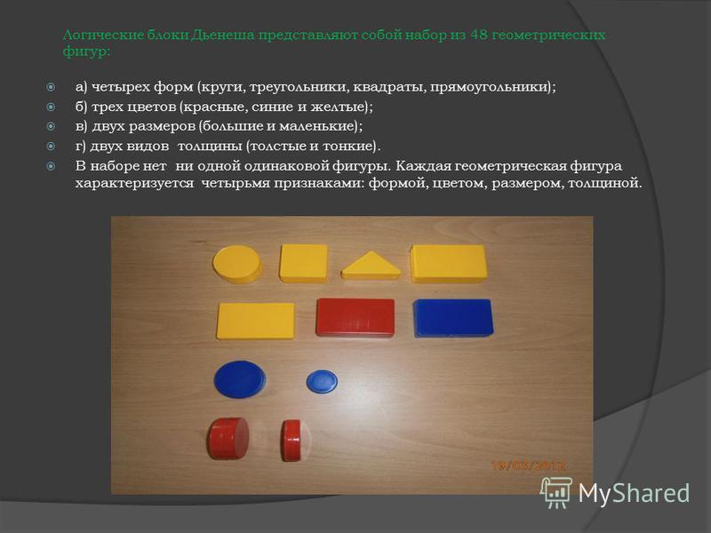 а) четырех форм (круги, треугольники, квадраты, прямоугольники); б) трех цветов (красные, синие и желтые); в) двух размеров (большие и маленькие); г) двух видов толщины (толстые и тонкие). В наборе нет ни одной одинаковой фигуры. Каждая геометрическа