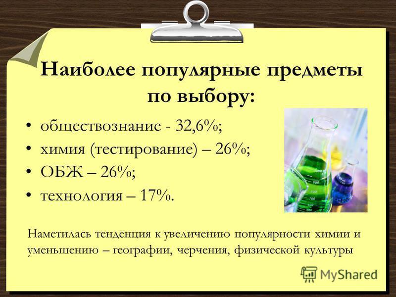 Наиболее популярные предметы по выбору: обществознание - 32,6%; химия (тестирование) – 26%; ОБЖ – 26%; технология – 17%. Наметилась тенденция к увеличению популярности химии и уменьшению – географии, черчения, физической культуры