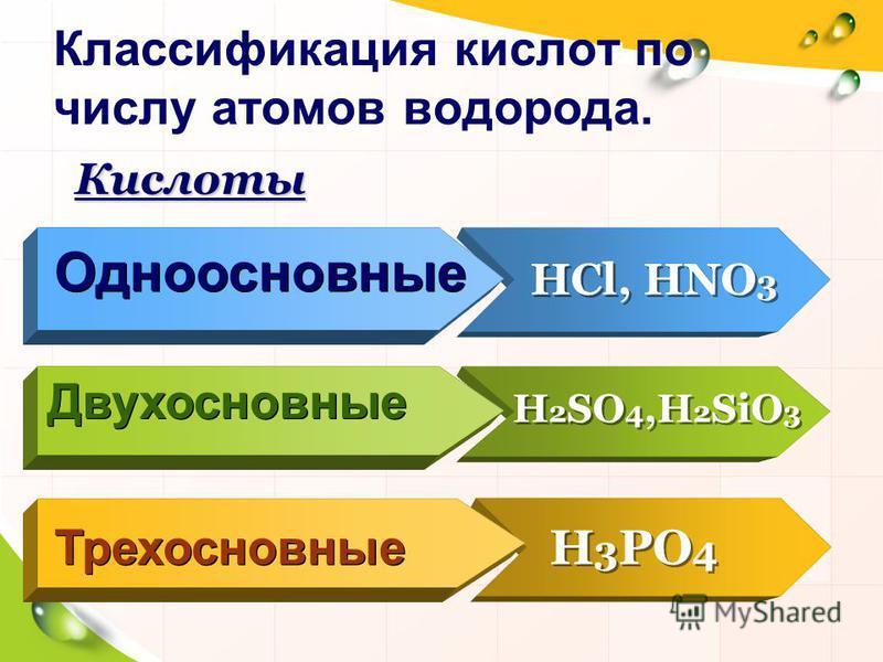 Одноосновные HCl, HNO 3 Двухосновные H 2 SO 4,H 2 SiO 3 Трехосновные H 3 PO 4 Классификация кислот по числу атомов водорода. Кислоты