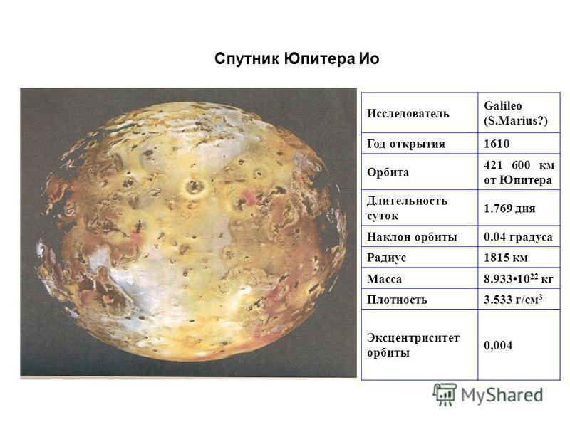 Спутник Юпитера Ио Исследователь Galileo (S.Marius?) Год открытия 1610 Орбита 421 600 км от Юпитера Длительность суток 1.769 дня Наклон орбиты 0.04 градуса Радиус 1815 км Масса 8.93310 22 кг Плотность 3.533 г/см 3 Эксцентриситет орбиты 0,004
