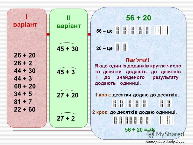 І варіант 26 + 20 26 + 2 44 + 30 44 + 3 68 + 20 34 + 5 81 + 7 22 + 60 ІІ варіант 45 + 30 45 + 3 27 + 20 27 + 2 56 + 20 56 – це 20 – це Пам´ятай! Якщо один із доданків кругле число, то десятки додають до десятків і до знайденого результату додають оди