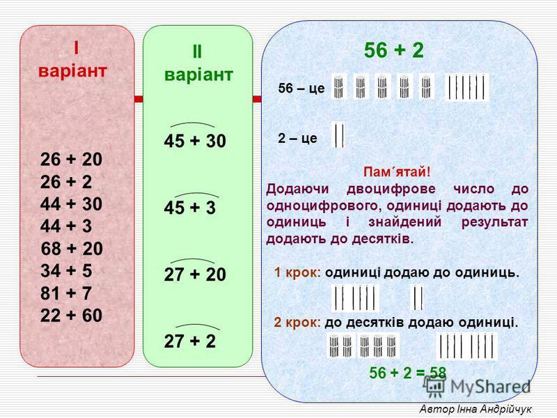 І варіант 26 + 20 26 + 2 44 + 30 44 + 3 68 + 20 34 + 5 81 + 7 22 + 60 ІІ варіант 45 + 30 45 + 3 27 + 20 27 + 2 56 + 2 56 – це 2 – це Пам´ятай! Додаючи двоцифрове число до одноцифрового, одиниці додають до одиниць і знайдений результат додають до деся