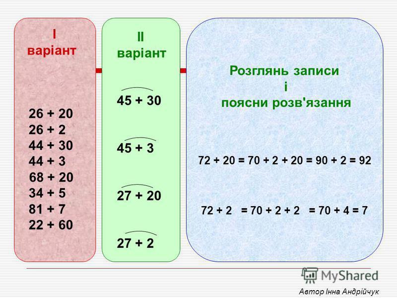 Розглянь записи і поясни розв'язання 72 + 20 = 70 + 2 + 20 = 90 + 2 = 92 72 + 2 = 70 + 2 + 2 = 70 + 4 = 7 І варіант 26 + 20 26 + 2 44 + 30 44 + 3 68 + 20 34 + 5 81 + 7 22 + 60 ІІ варіант 45 + 30 45 + 3 27 + 20 27 + 2 Автор Інна Андрійчук