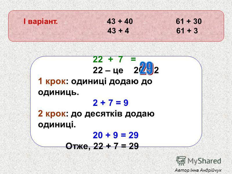 І варіант. 43 + 40 61 + 30 43 + 4 61 + 3 22 + 7 = 22 – це 20 + 2 1 крок: одиниці додаю до одиниць. 2 + 7 = 9 2 крок: до десятків додаю одиниці. 20 + 9 = 29 Отже, 22 + 7 = 29 Автор Інна Андрійчук